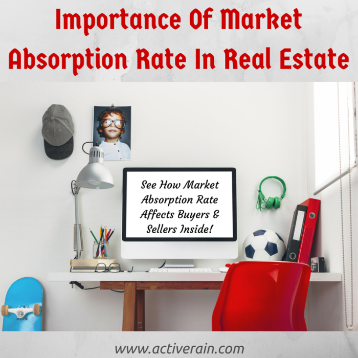 Importance Of Market Absorption Rate in Real Estate - activerain